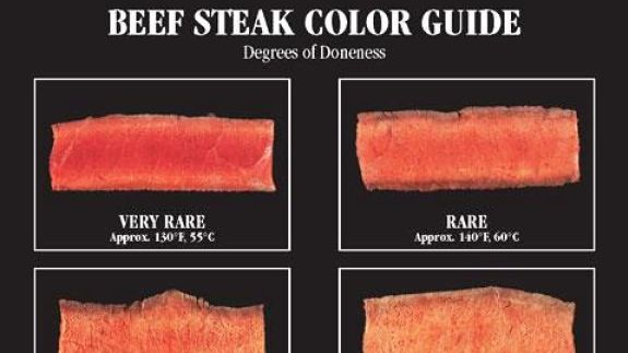 Beef Doneness Guide Beef2live Eat Beef Live Better